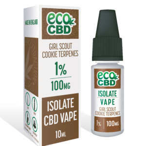 CBD for Inhaling