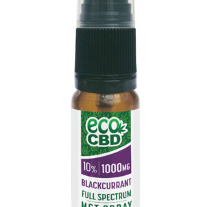 CBD Sprays